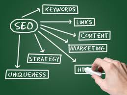 new backlinks strategy